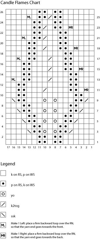 stitch chart image